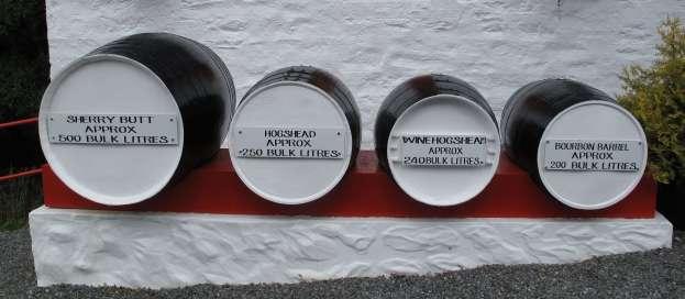 cask sizes